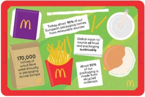 Mcdonald's European fibre based packaging which is now from recycled or certified sources